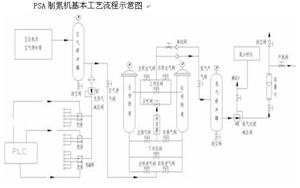 反吹控制板接电磁阀的电路接法